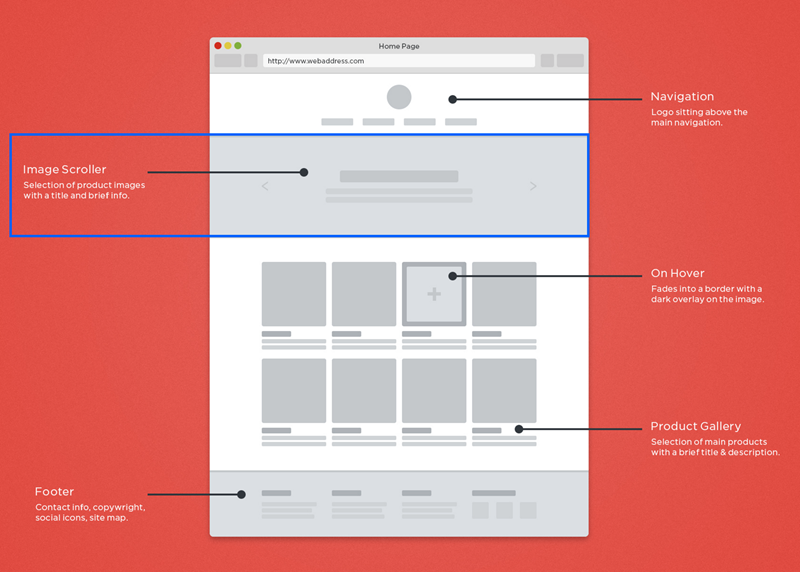 How to Creatre free landing page