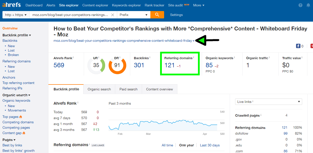 backlinks in ahrefs