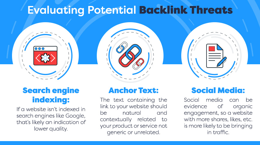 organic way to get backlink