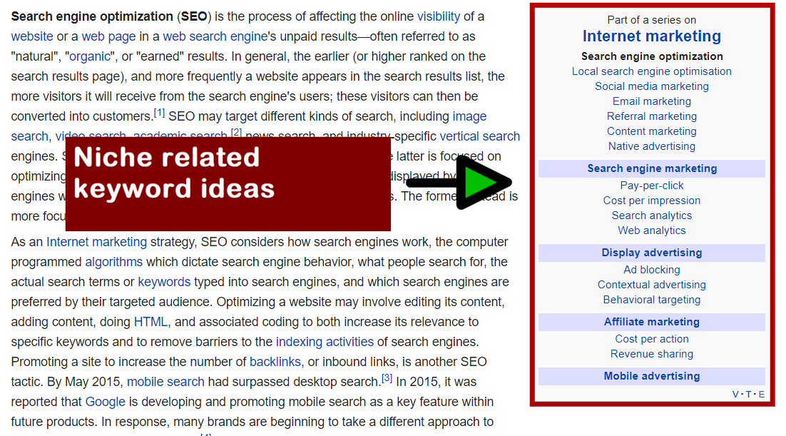 Niche related keyword ideas