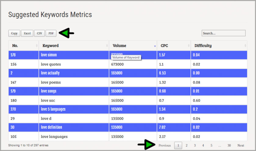 keyword suggest tool