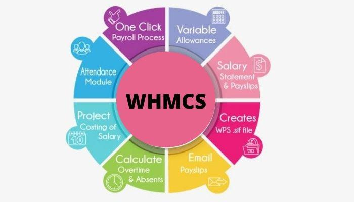 Best Reseller Hosting with WHMCS